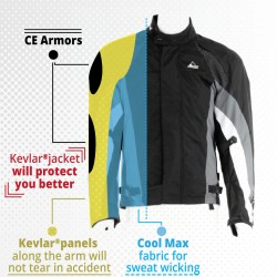 Power Cool Jacket all year jacket